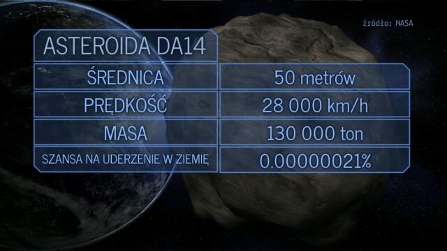 asteroida 2012 DA14