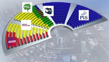 Zobacz, gdzie zasiądą posłowie w Sejmie. Nie wszyscy zadowoleni