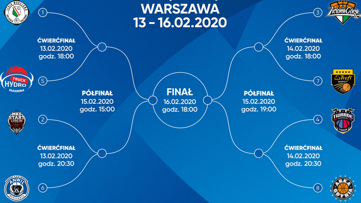 Suzuki Puchar Polski: Koszykarskie hity już w ćwierćfinałach