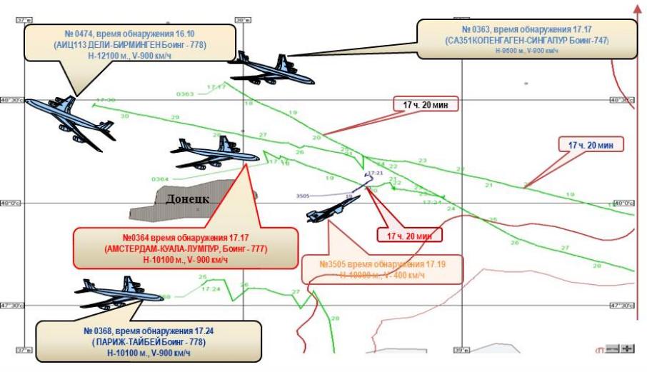Jedna z grafik zaprezentowana podczas konferencji Ministerstwa Obrony Federacji Rosyjskiej