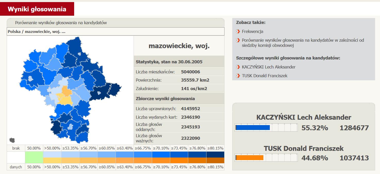 Województwo mazowieckie: wyniki drugiej tury wyborów prezydenckich w 2005 roku