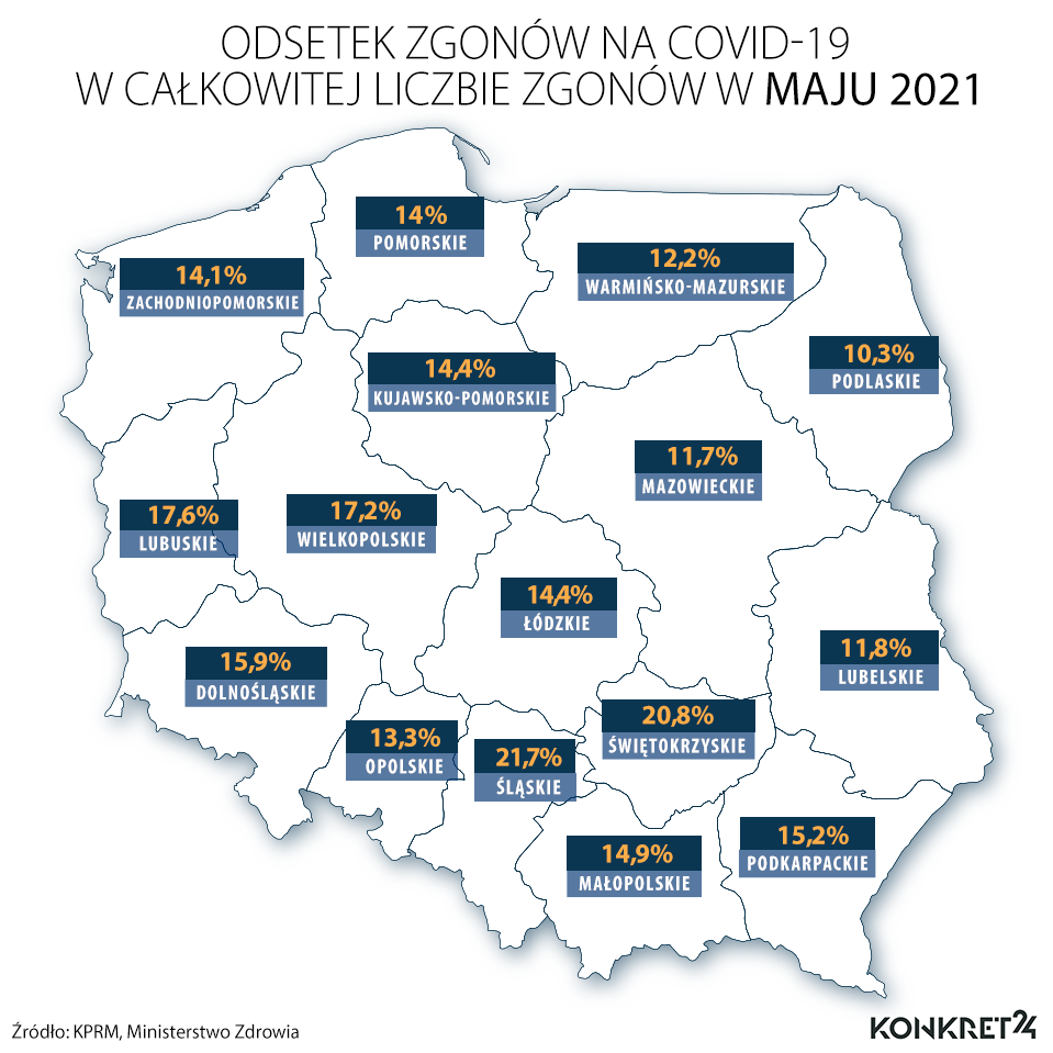 Odsetek zgonów na COVID-19 w całkowitej liczbie zgonów w maju 2021