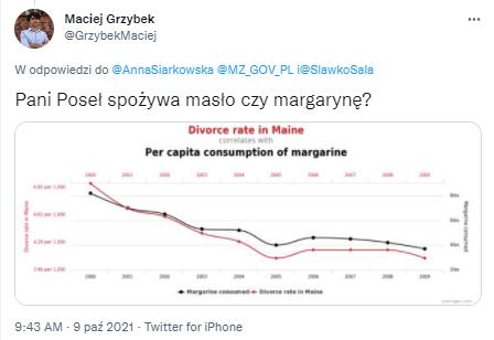 Tweet dr. hab. Macieja Grzybka