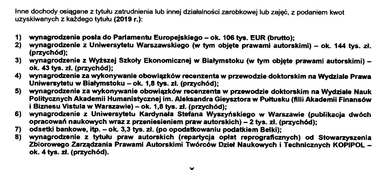 Składniki dochodów europosła Karola Karskiego