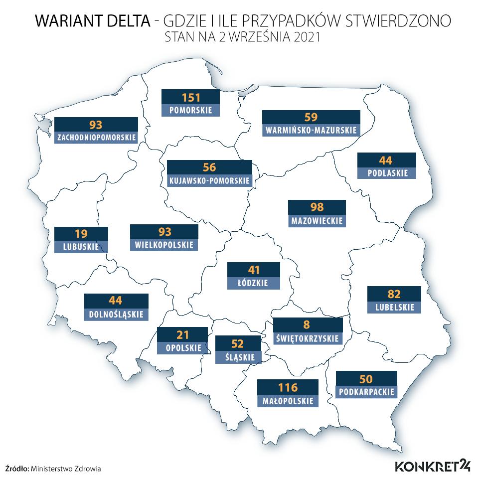 Gdzie i ile przypadków zakażenia Deltą stwierdzono (stan na 2 września 2021)