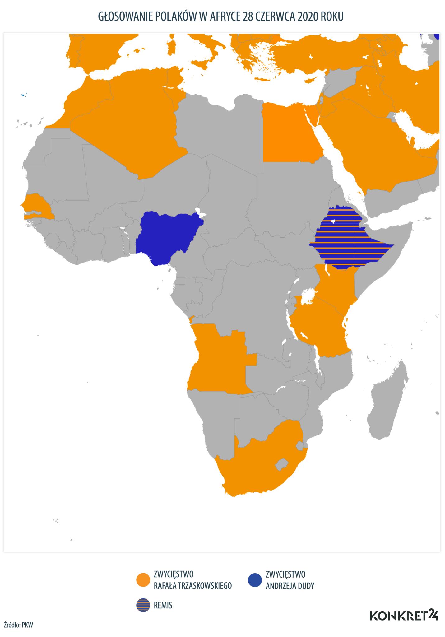 Głosowanie Polaków w Afryce w I turze wyborów prezydenckich w 2020 roku