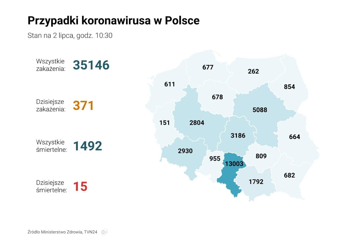 Mapa przypadków koronawirusa w Polsce, stan na 2 lipca 2020